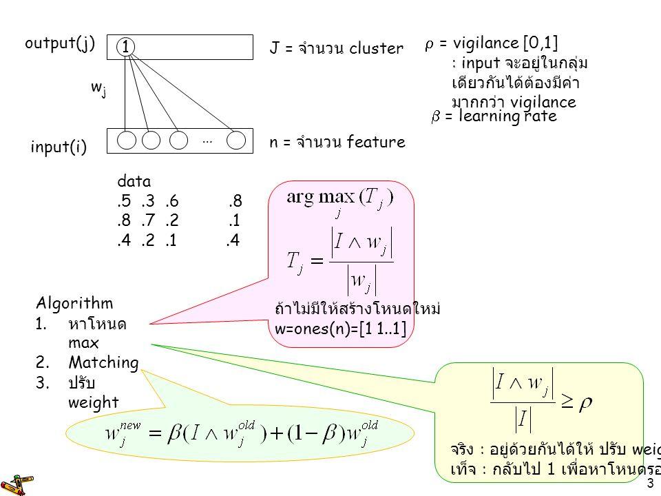 output(j)  = vigilance [0,1] : input จะอยู่ในกลุ่มเดียวกันได้ต้องมีค่ามากกว่า vigilance.